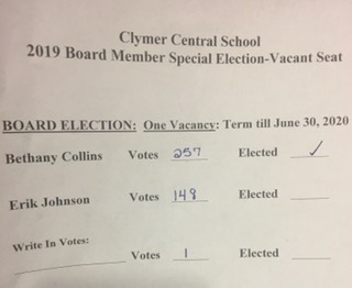 Board of Election vote results 11/25/19